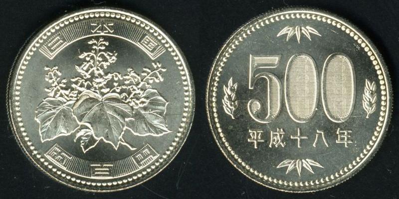 ココナラがココナラ+(プラス)になって5000円まで値段設定できるようになったみたいだけど